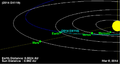 Asteroid2014DX110-NEO-NearEarthFlyby-20140305.png