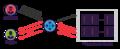 Ataque Smurf DDoS.png