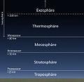 Atmosphäre Aufbau.jpg