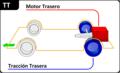 Automotive diagrams 05 es.png