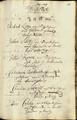 Bürgerverzeichnis-Charlottenburg-1711-1790-103.tif