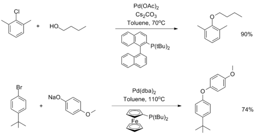 Aryl ether synthesis