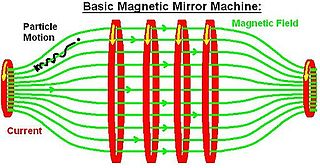 Magnetic mirror device used in fusion power to trap high temperature plasma using magnetic fields