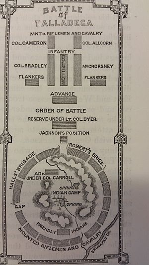 Battle of Talladega - Image: Battle of Talladega
