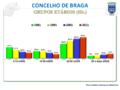 Braga 05.PNG