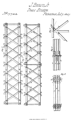 250px Brown_truss_patent_drawing_image_crop brown truss wikipedia