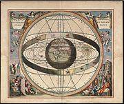 L'univers, vu par Andreas Cellarius en 1660/61.