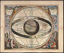 Cellarius ptolemaic system.jpg