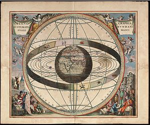 The ptolemaic system, a plate from Andreas Cellarius Harmonia Macrocosmica