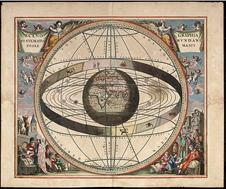 Planets in astrology - The geocentric Ptolemaic system of the universe depicted by Andreas Cellarius, 1660–61