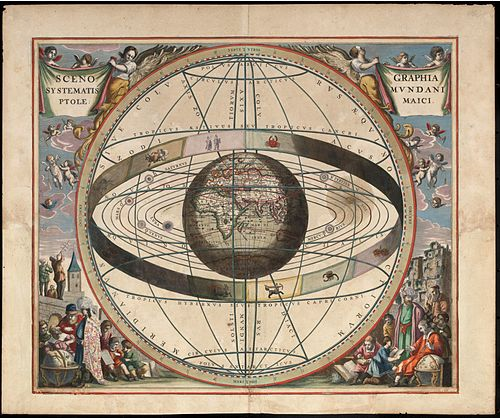 Eliminativists argue that modern belief in the existence of mental phenomena is analogous to the ancient belief in obsolete theories such as the geocentric model of the universe. Cellarius ptolemaic system.jpg
