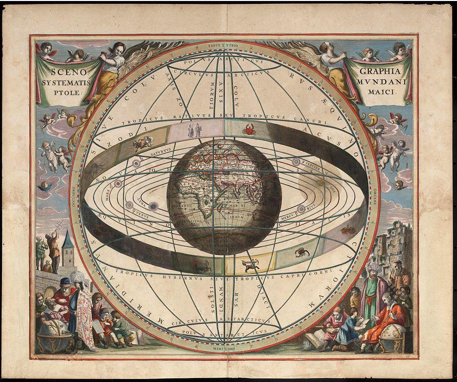 Représentation du système géocentrique de Ptolémée