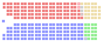 23rd Canadian Parliament - The initial seat distribution of the 23rd Canadian Parliament