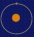 Circular orbit.JPG