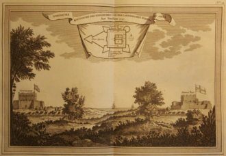 Ussher Fort - Fort Crèvecœur (left) and Fort James (right) in 1727.