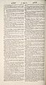 Cyclopaedia, Chambers - Volume 1 - 0160.jpg