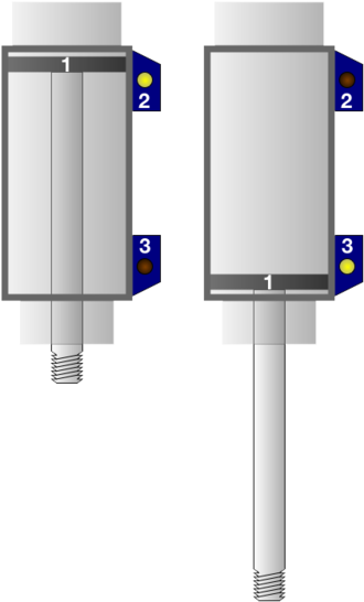 Hall effect sensor - The magnetic piston (1) in this pneumatic cylinder will cause the Hall effect sensors (2 and 3) mounted on its outer wall to activate when it is fully retracted or extended.