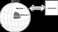Datenkapslungsvisualisierung.png
