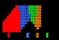 Distribuzione seggi nationalrat elezioni nazionali austriache 2008.png