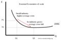 Economies-of-scale-external.webp