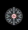Electron shell 030 zinc.png