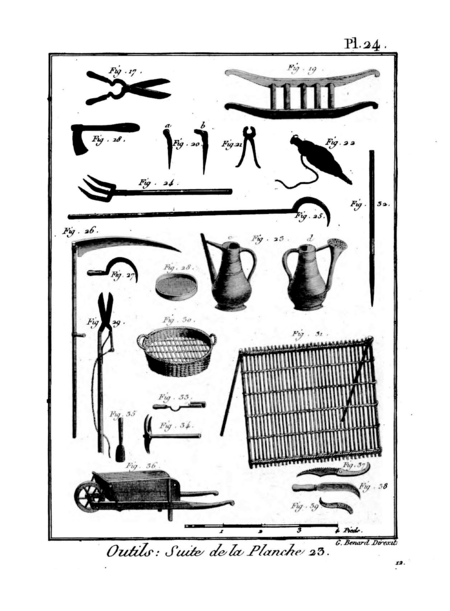 Encyclop die m thodique art aratoire et du jardinage for Technique jardinage