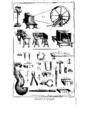 Encyclopedie volume 2b-165.png