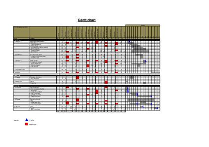 File:Gantt chart official.pdf