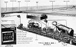 H2 Mod1 hydraulic catapult drawing 1946.jpg