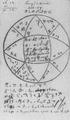 Horoscope of John Ogilby taken by Ashmole.png