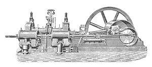 Körting Hannover - Image: Körting gas engine (Rankin Kennedy, Electrical Installations, Vol III, 1903)