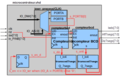 LAB VHDL Tiny861 3.png
