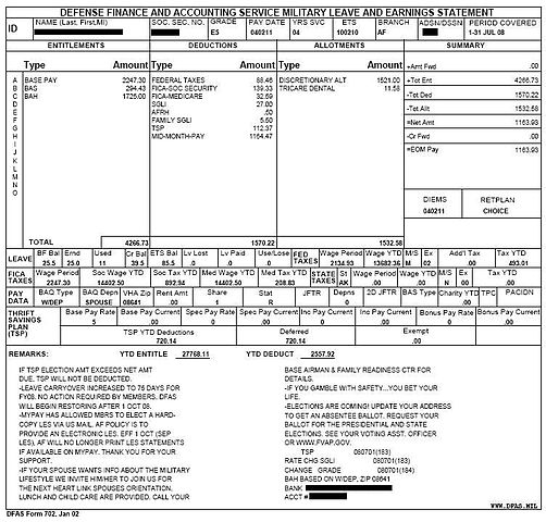 Pay Chart Military: Leave And Earnings Statement.jpg - Wikimedia Commons,Chart