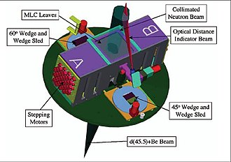 Fast neutron therapy - Image: MLC 1