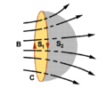 Magnetic flux through semisphere.png