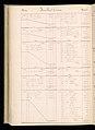 Master Weaver's Thesis Book, Systeme de la Mecanique a la Jacquard, 1848 (CH 18556803-125).jpg