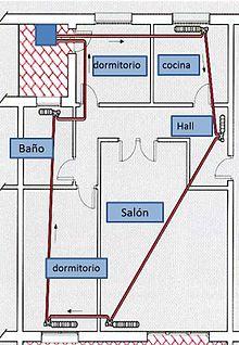 Radiador calefacci n wikipedia la enciclopedia libre - Calefaccion para un piso ...
