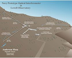 Navy Precision Optical Interferometer layout