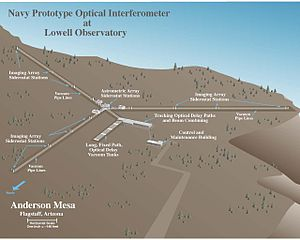 United States Naval Observatory Flagstaff Station - Navy Precision Optical Interferometer (NPOI) Layout