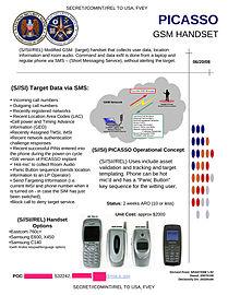 NSA PICASSO