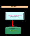 Native Protocol driver.png