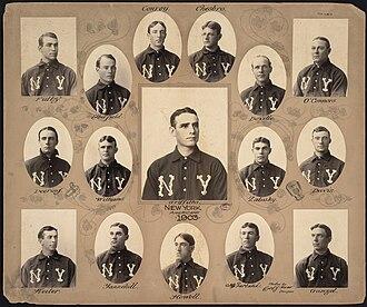 1903 New York Highlanders season - The 1903 New York Highlanders