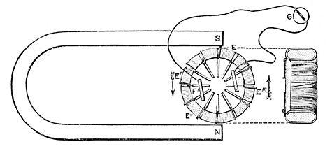PSM V03 D602 AC generator.jpg