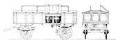 Pail closet wagon