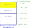 Pile d'appel et cadres de pile.png