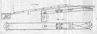 Inclined plane - Layout of the cable drive system for the Liverpool Minard inclined plane.