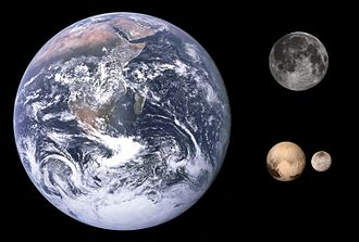 Double planet - Visual comparison of the sizes of Earth and the Moon (above right) and Pluto–Charon (below right)