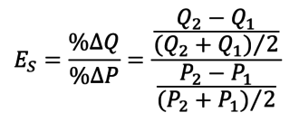 Price elasticity of supply - Price elasticity of supply using the midpoint method.