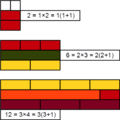 Pronic number Cuisenaire rods 12.png