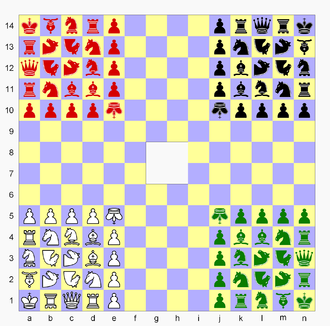 Quatrochess - Quatrochess gameboard and starting position. In the diagram, standard pieces have their usual representations, as well as fairy pieces chancellor and archbishop. A mann is represented by an inverted king, wazir by inverted rook, fers by inverted bishop, camel by horizontal knight, and giraffe by inverted knight.